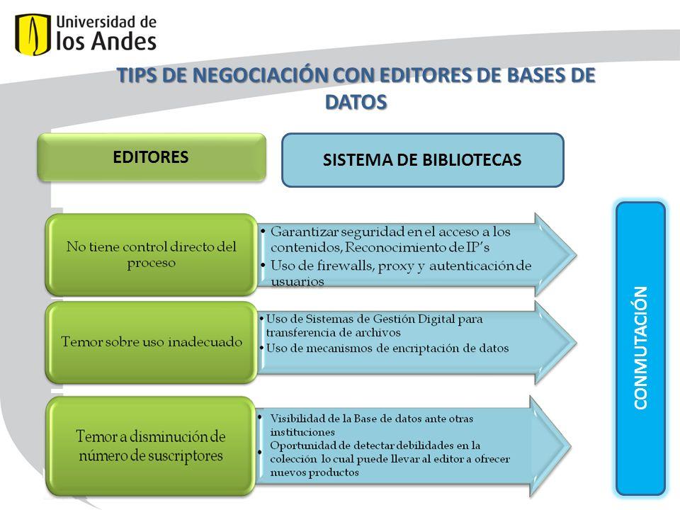 TIPS DE NEGOCIACIÓN CON EDITORES DE BASES DE DATOS