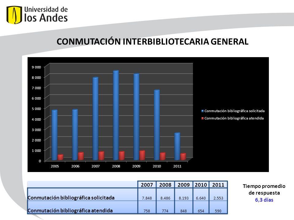 CONMUTACIÓN INTERBIBLIOTECARIA GENERAL