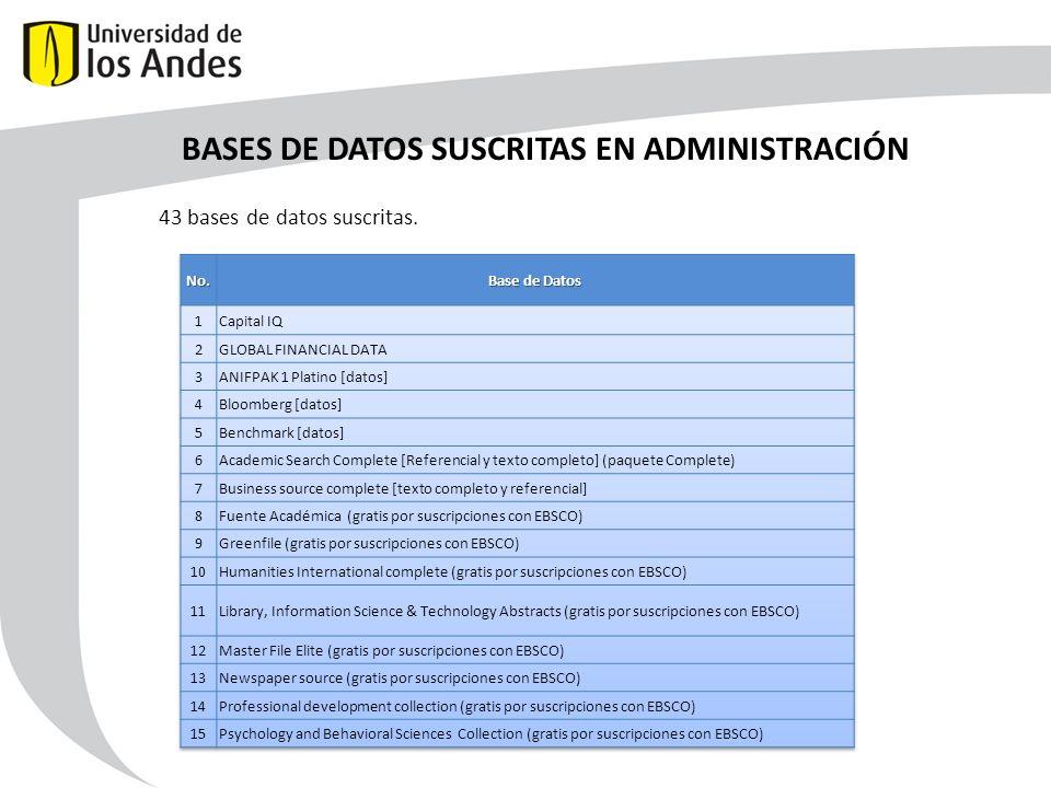 BASES DE DATOS SUSCRITAS EN ADMINISTRACIÓN