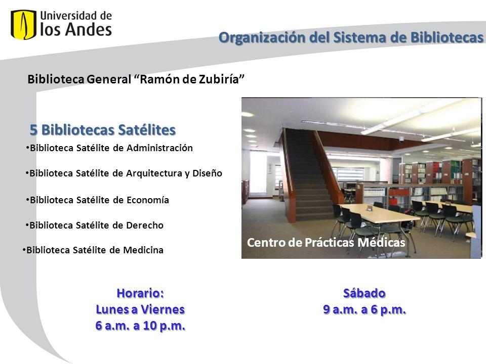 Organización del Sistema de Bibliotecas