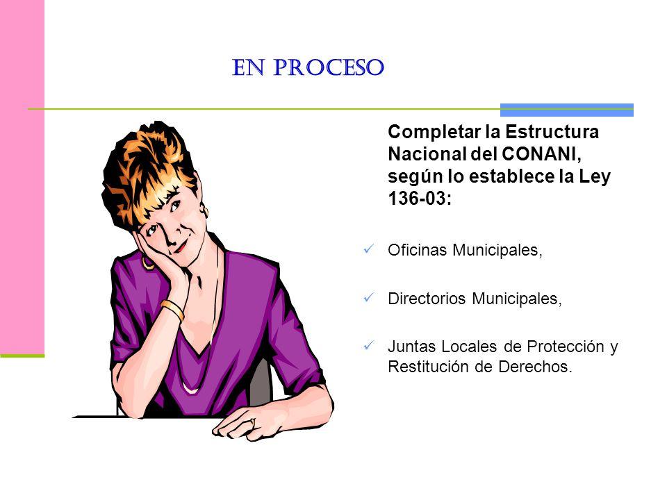 en proceso ……Completar la Estructura Nacional del CONANI, según lo establece la Ley 136-03: Oficinas Municipales,