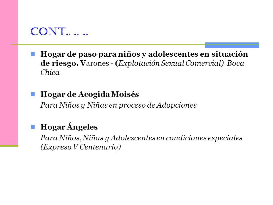 Cont.. .. .. Hogar de paso para niños y adolescentes en situación de riesgo. Varones - (Explotación Sexual Comercial) Boca Chica.