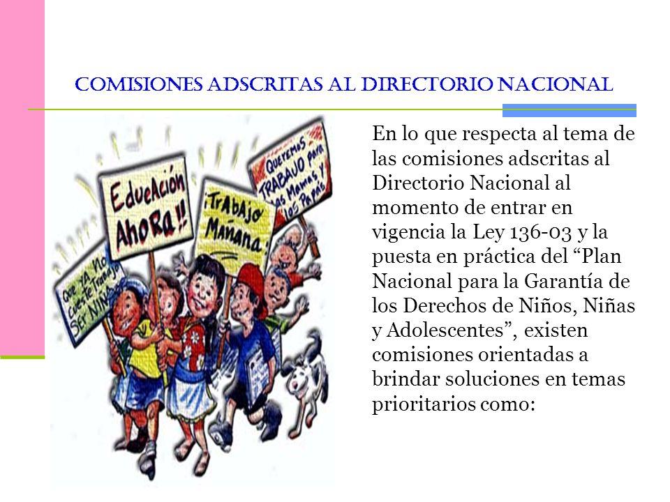 Comisiones ADSCRITAS AL DIRECTORIO nACIONAL