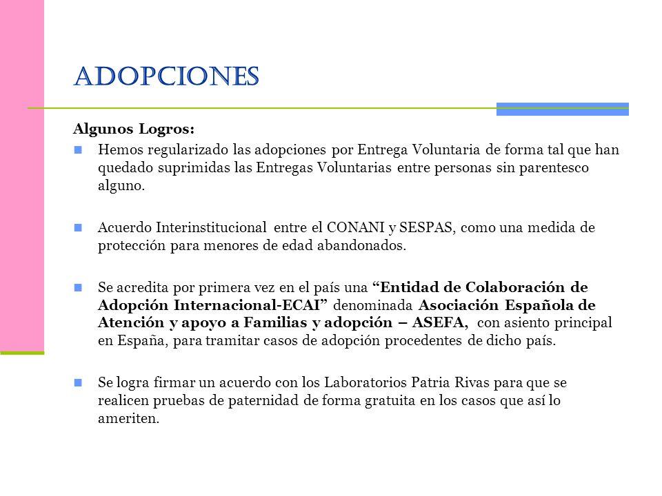 Adopciones Algunos Logros: