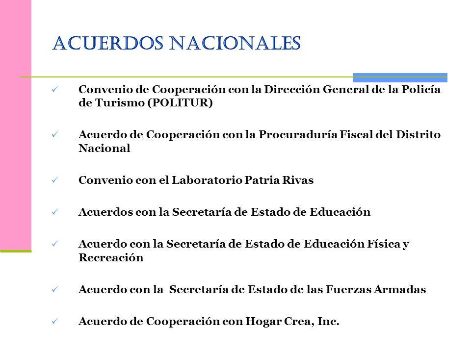 Acuerdos Nacionales Convenio de Cooperación con la Dirección General de la Policía de Turismo (POLITUR)