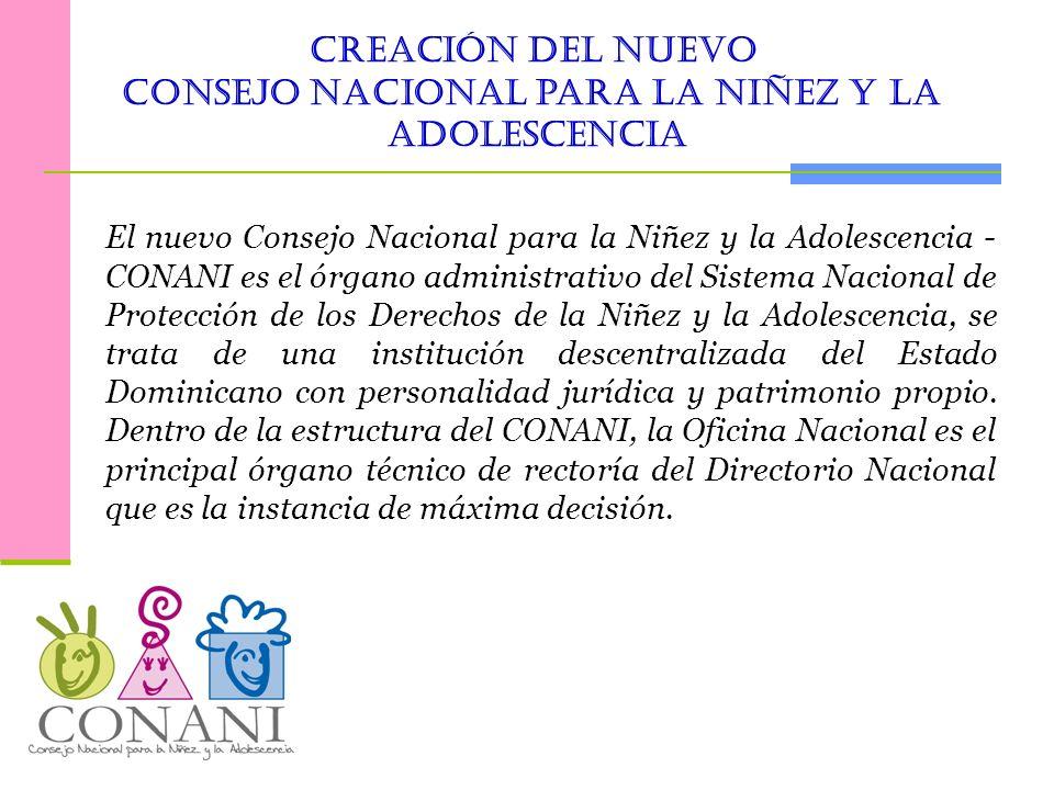 Consejo Nacional para la Niñez y la