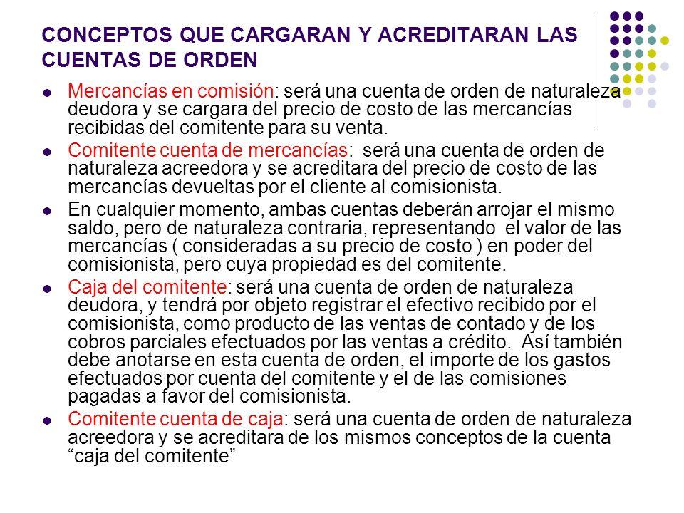 CONCEPTOS QUE CARGARAN Y ACREDITARAN LAS CUENTAS DE ORDEN