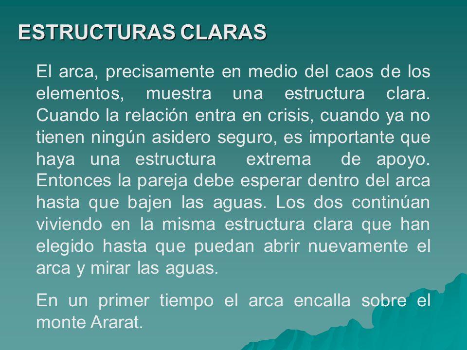 ESTRUCTURAS CLARAS