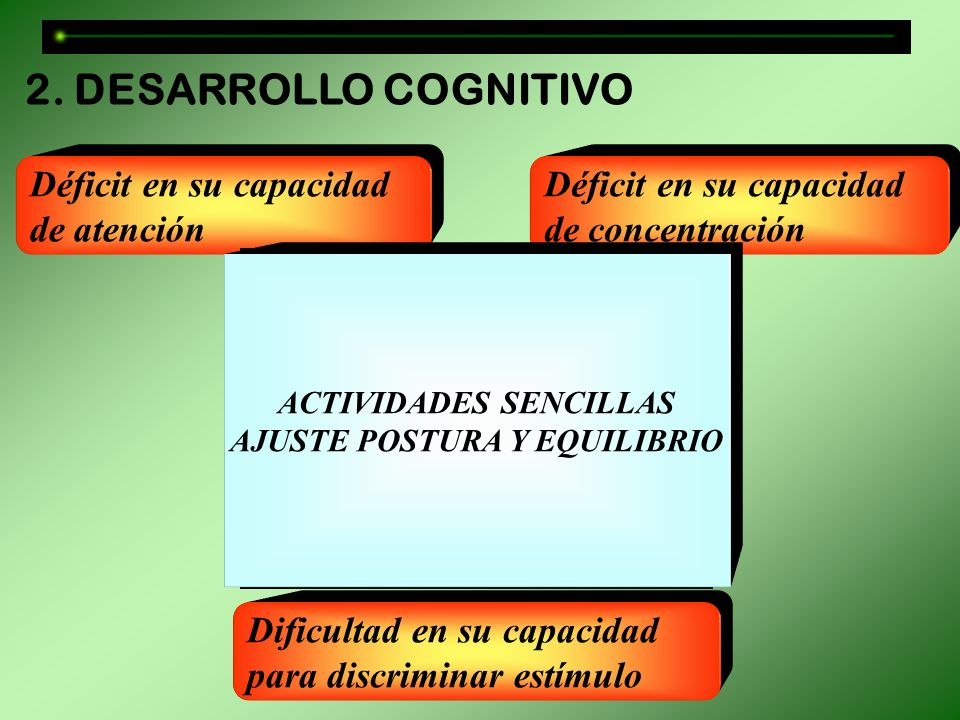 ACTIVIDADES SENCILLAS AJUSTE POSTURA Y EQUILIBRIO