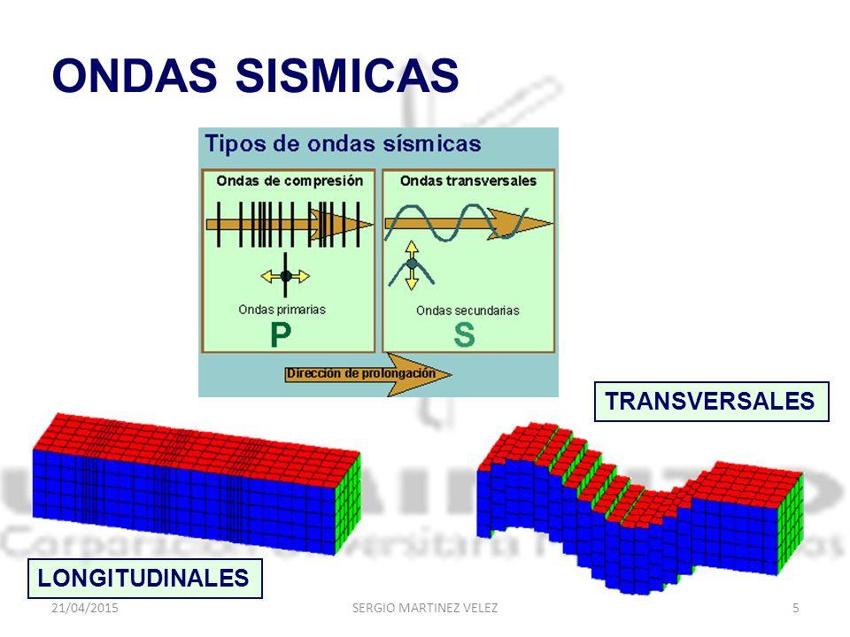 ONDAS SISMICAS TRANSVERSALES LONGITUDINALES 13/04/2017