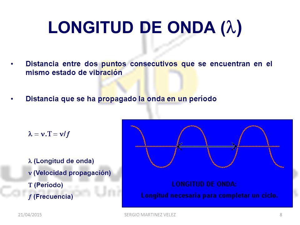 LONGITUD DE ONDA () Distancia entre dos puntos consecutivos que se encuentran en el mismo estado de vibración.