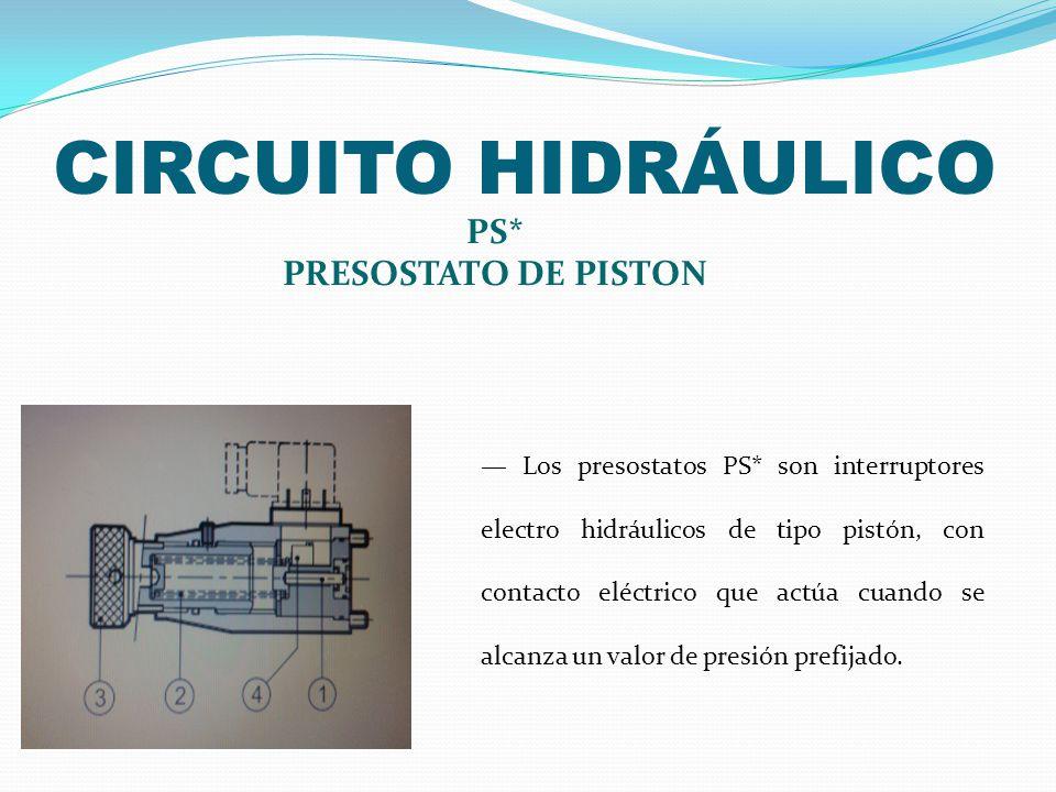 Circuito Hidraulico : Circuito hidrÁulico ppt video online descargar