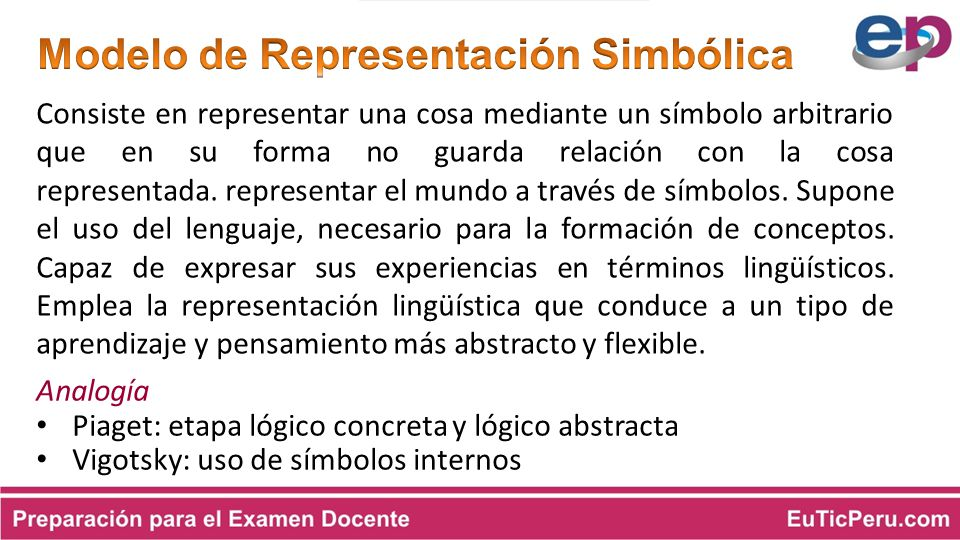 Modelo de Representación Simbólica