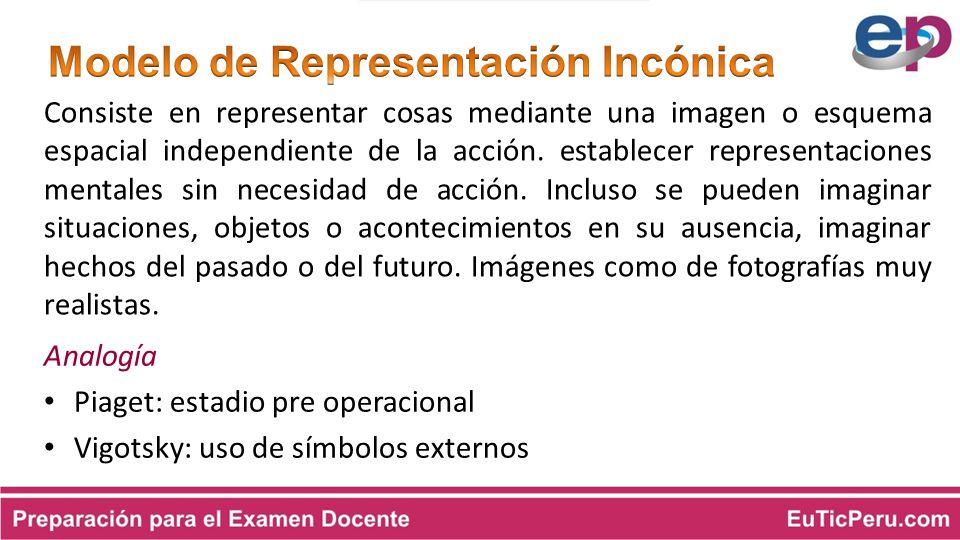 Modelo de Representación Incónica