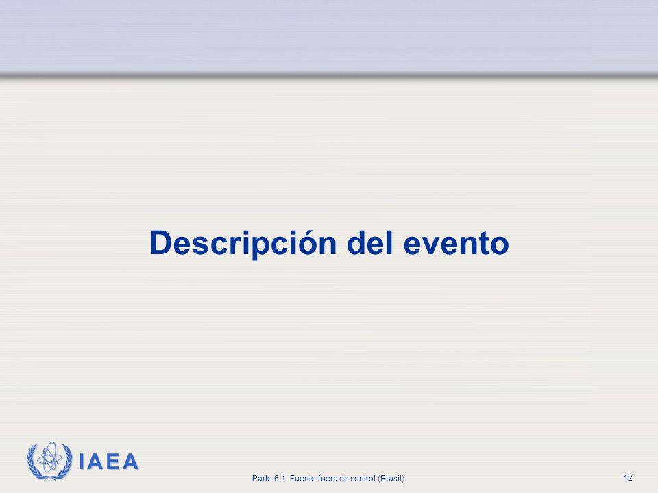 Descripción del evento