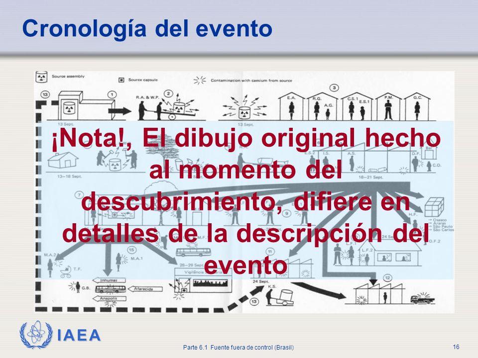 Cronología del evento ¡Nota!, El dibujo original hecho al momento del descubrimiento, difiere en detalles de la descripción del evento.