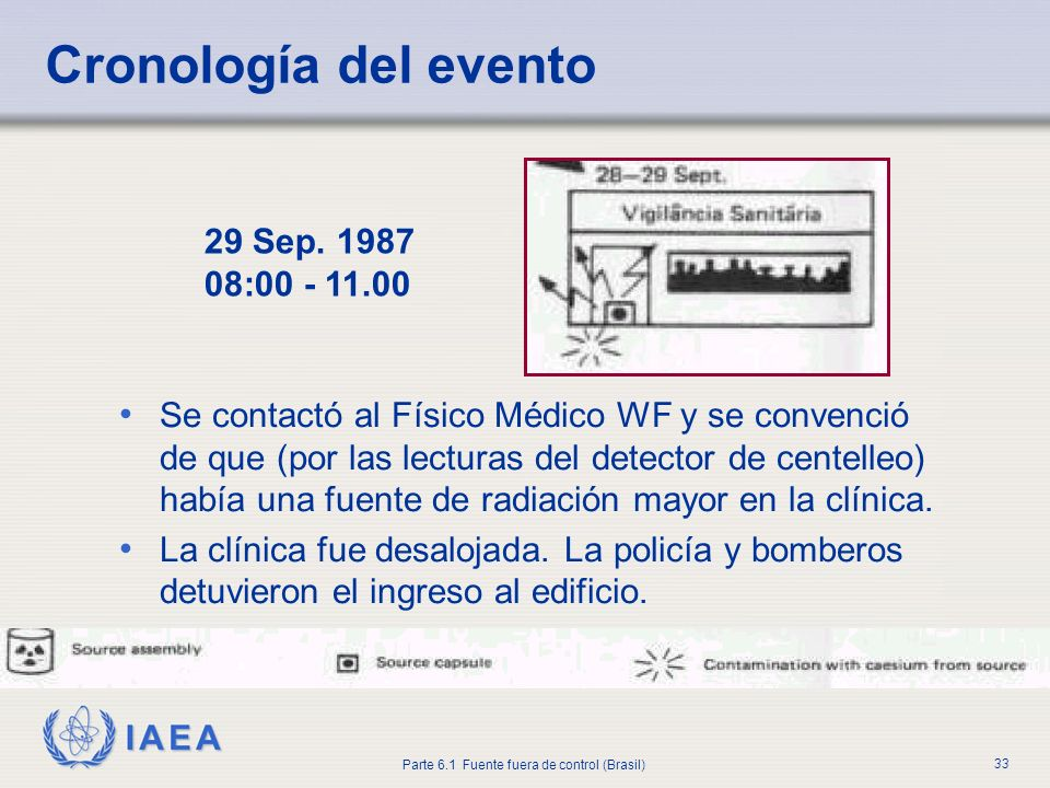 Cronología del evento 29 Sep. 1987 08:00 - 11.00