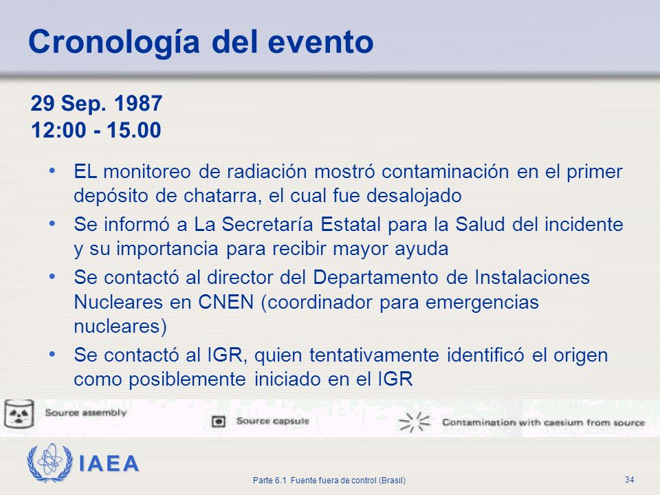 Cronología del evento 29 Sep. 1987 12:00 - 15.00