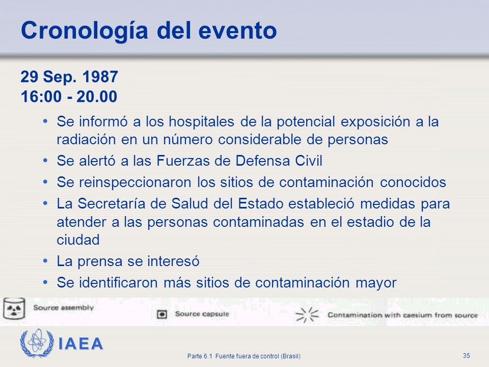 Cronología del evento 29 Sep. 1987 16:00 - 20.00
