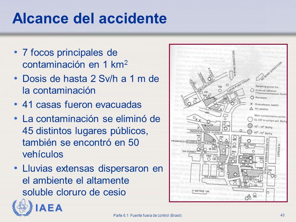 Alcance del accidente 7 focos principales de contaminación en 1 km2