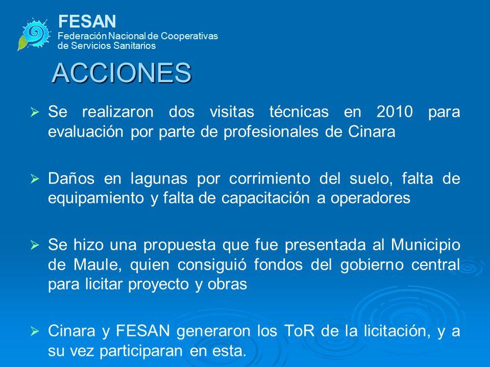 FESAN ACCIONES. Federación Nacional de Cooperativas. de Servicios Sanitarios.