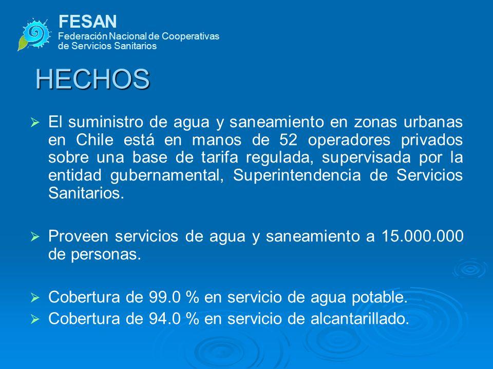 FESANFederación Nacional de Cooperativas. de Servicios Sanitarios. HECHOS.
