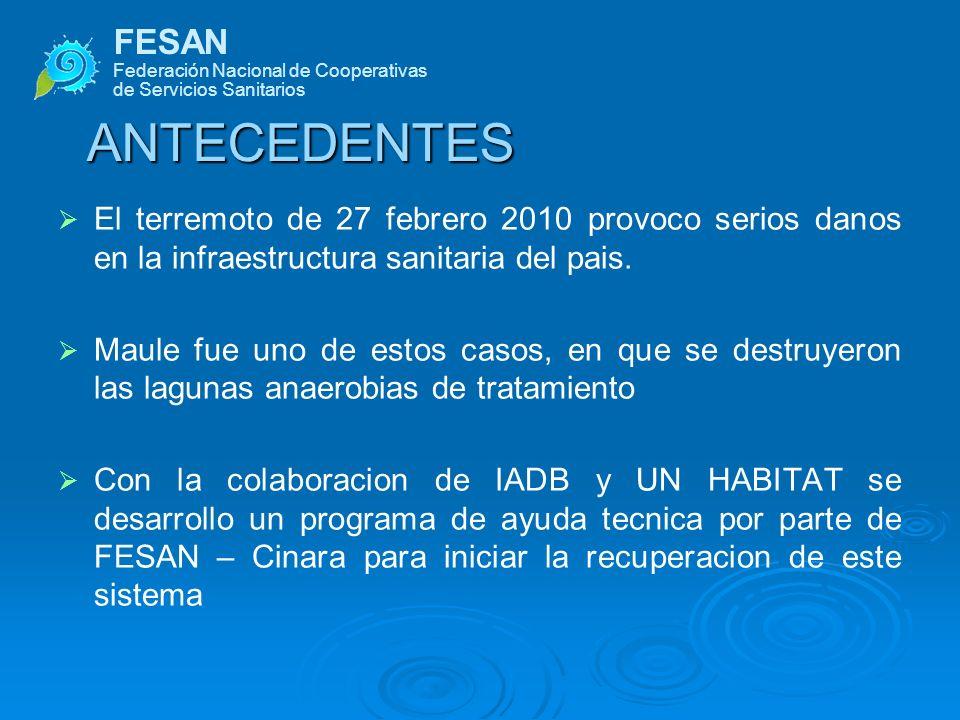 FESAN ANTECEDENTES. Federación Nacional de Cooperativas. de Servicios Sanitarios.