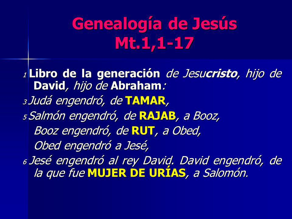 Genealogía de Jesús Mt.1,1-17