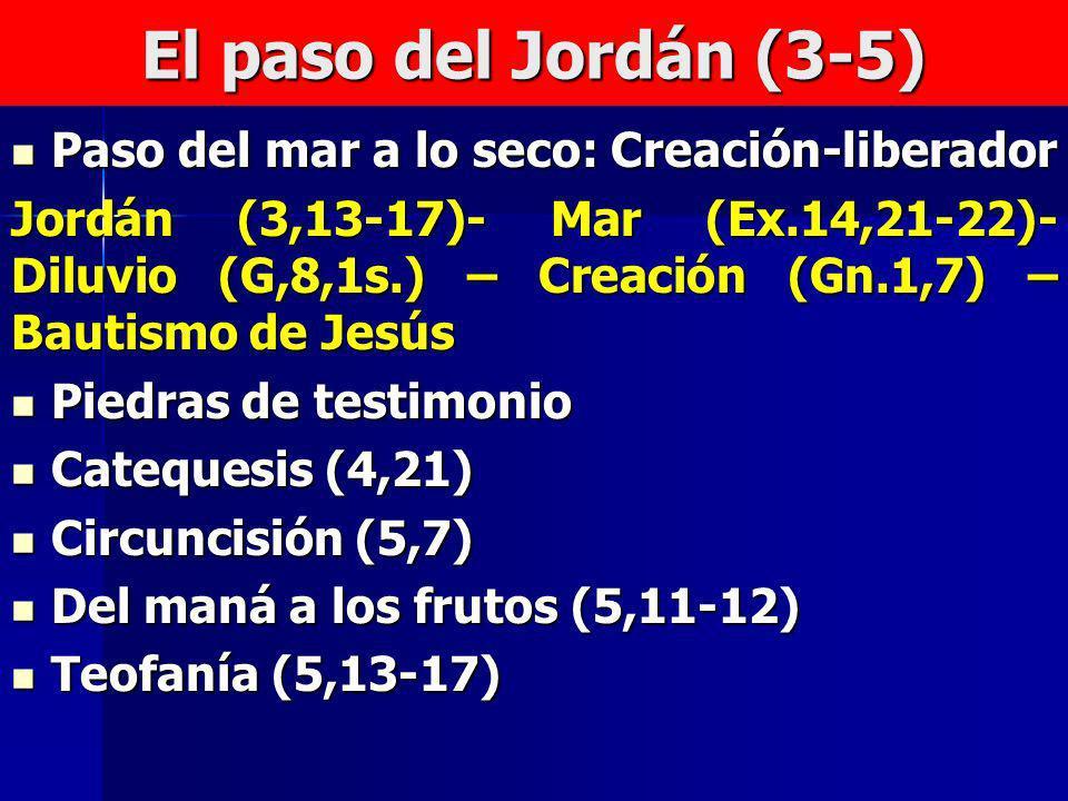 El paso del Jordán (3-5) Paso del mar a lo seco: Creación-liberador