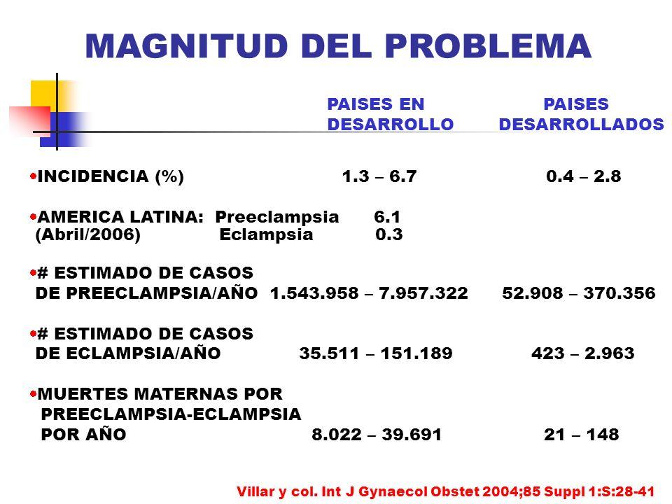 MAGNITUD DEL PROBLEMA PAISES EN PAISES DESARROLLO DESARROLLADOS