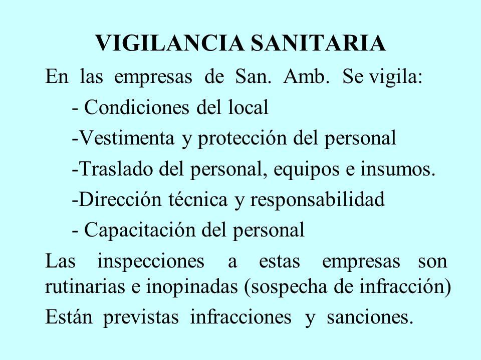 VIGILANCIA SANITARIA En las empresas de San. Amb. Se vigila: