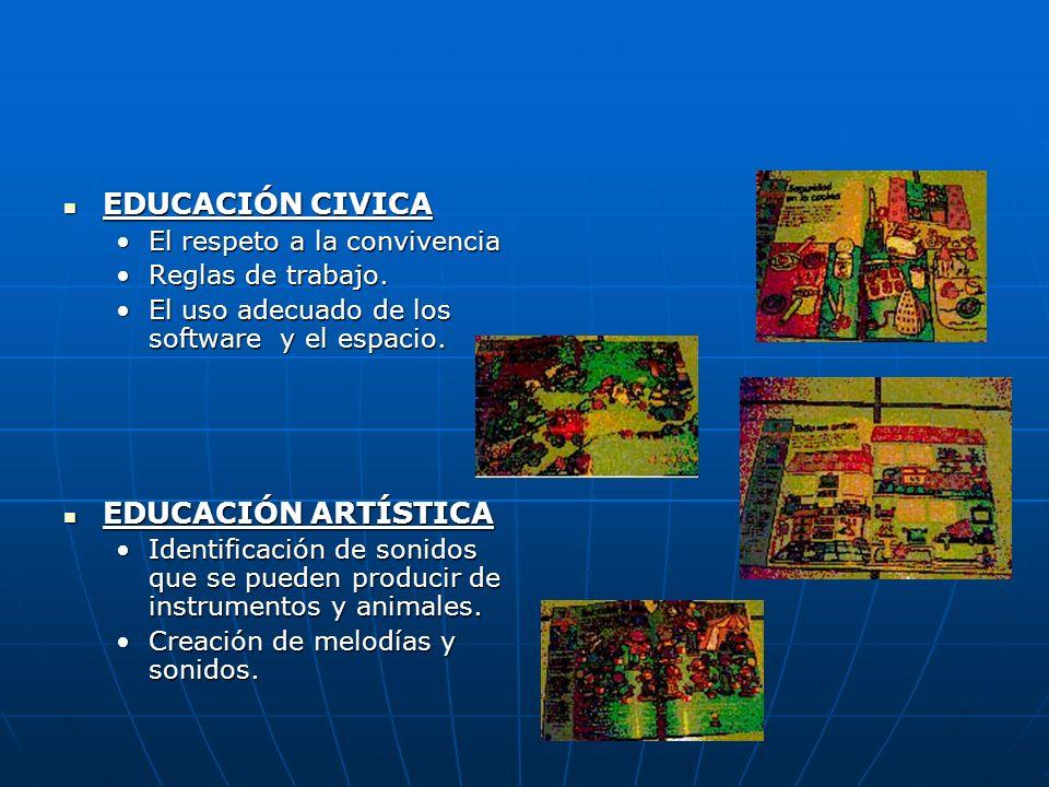 EDUCACIÓN CIVICA EDUCACIÓN ARTÍSTICA El respeto a la convivencia