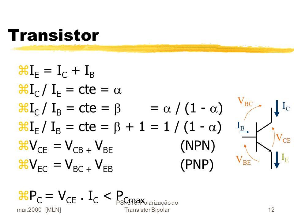 PSI-318: Polarização do Transistor Bipolar
