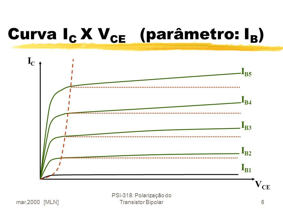 Curva IC X VCE (parâmetro: IB)