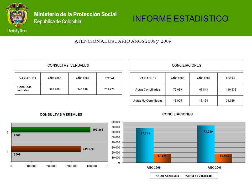 ATENCION AL USUARIO AÑOS 2008 y 2009