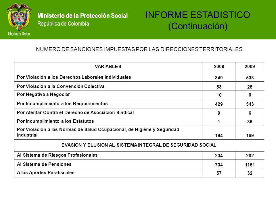 EVASION Y ELUSION AL SISTEMA INTEGRAL DE SEGURIDAD SOCIAL