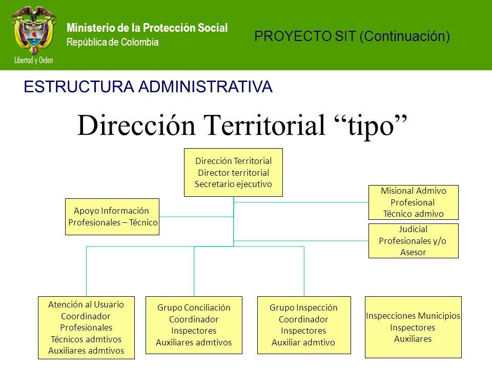 Dirección Territorial tipo