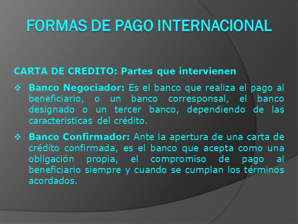 Formas de Pago Internacional
