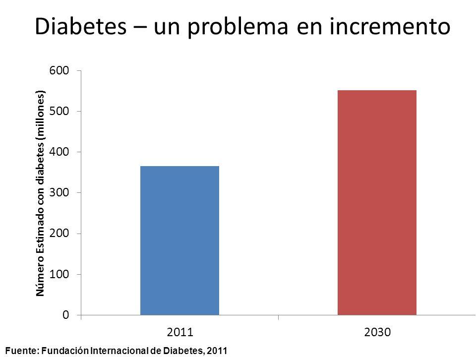 Diabetes – un problema en incremento