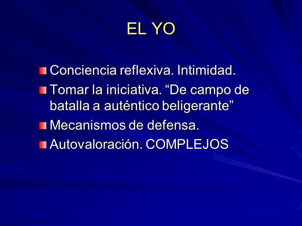 EL YO Conciencia reflexiva. Intimidad.