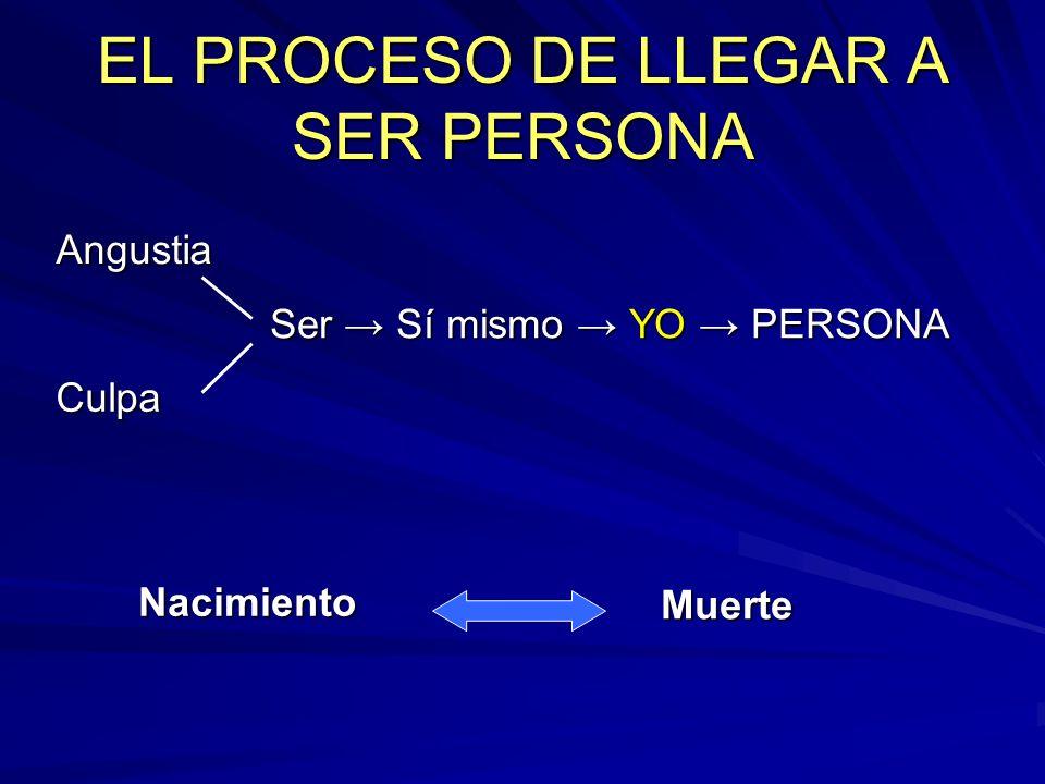 EL PROCESO DE LLEGAR A SER PERSONA