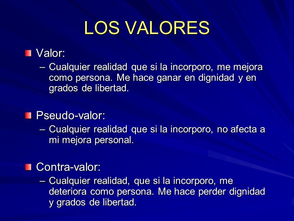 LOS VALORES Valor: Pseudo-valor: Contra-valor: