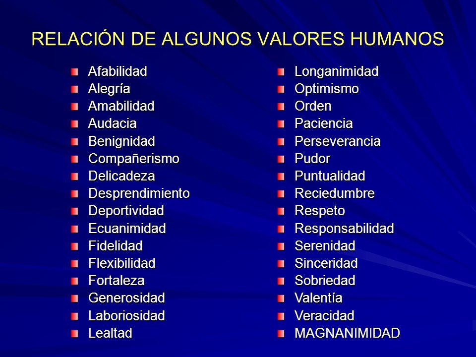 RELACIÓN DE ALGUNOS VALORES HUMANOS