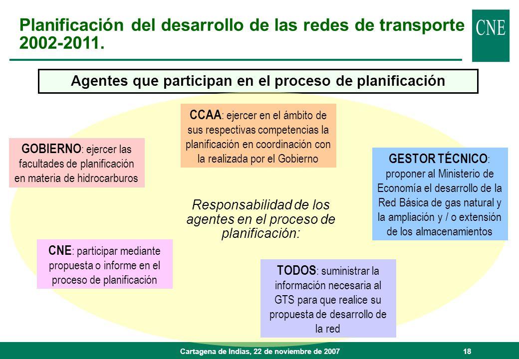 Planificación del desarrollo de las redes de transporte 2002-2011.
