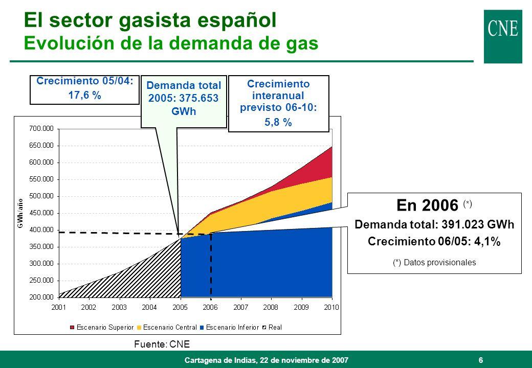 El sector gasista español