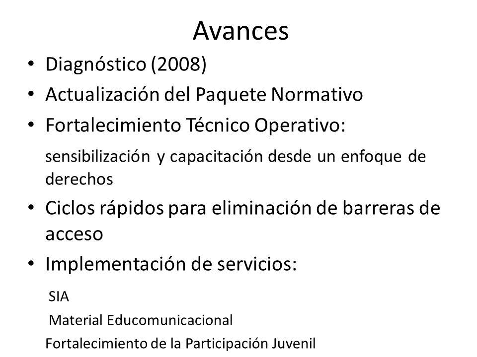 Avances Diagnóstico (2008) Actualización del Paquete Normativo
