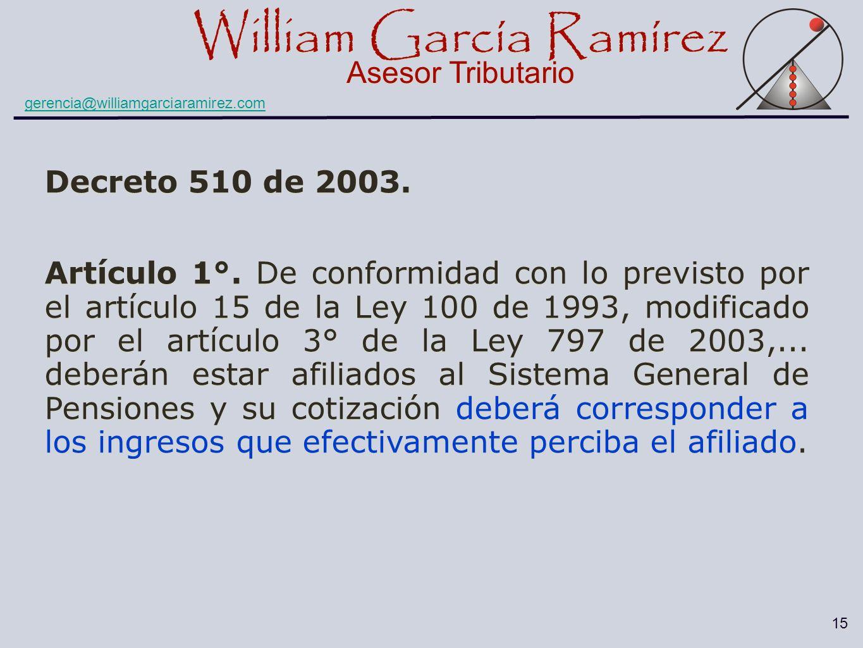 Decreto 510 de 2003.