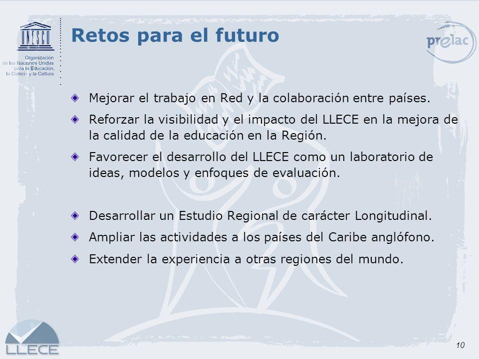Retos para el futuro Mejorar el trabajo en Red y la colaboración entre países.