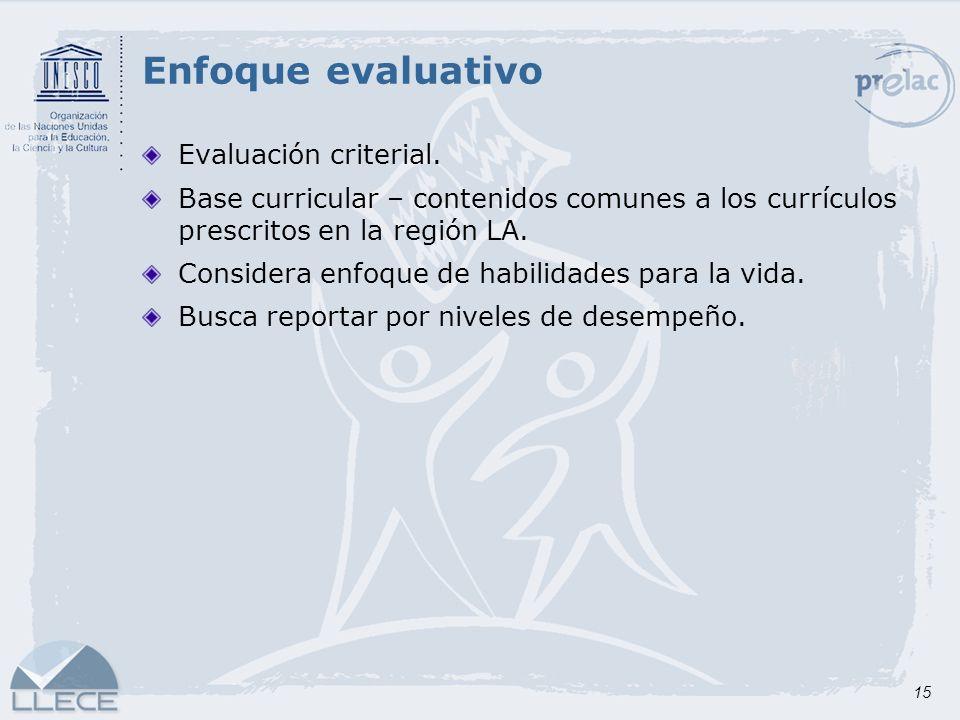 Enfoque evaluativo Evaluación criterial.