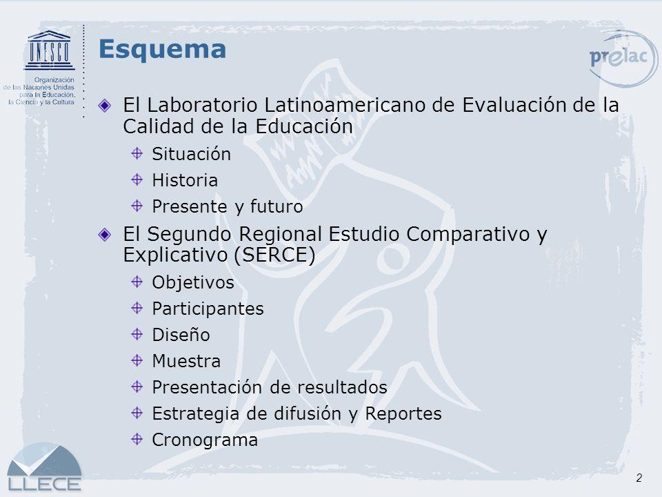 Esquema El Laboratorio Latinoamericano de Evaluación de la Calidad de la Educación. Situación. Historia.